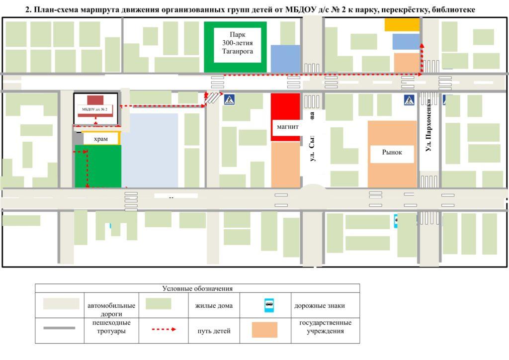 План-схема передвижения детей от МБДОУ