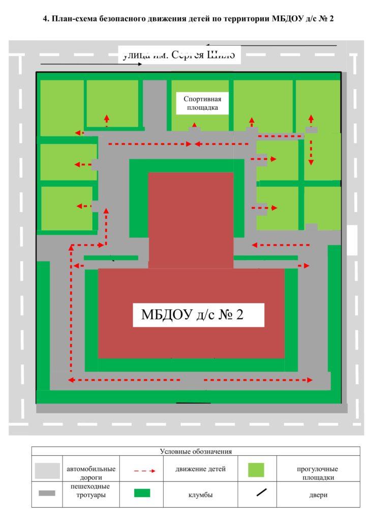 План-схема движения детей по территории МБДОУ